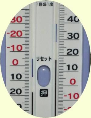画像1(最高最低気温)