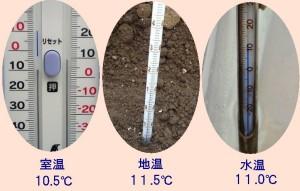 画像2(温室内の温度)