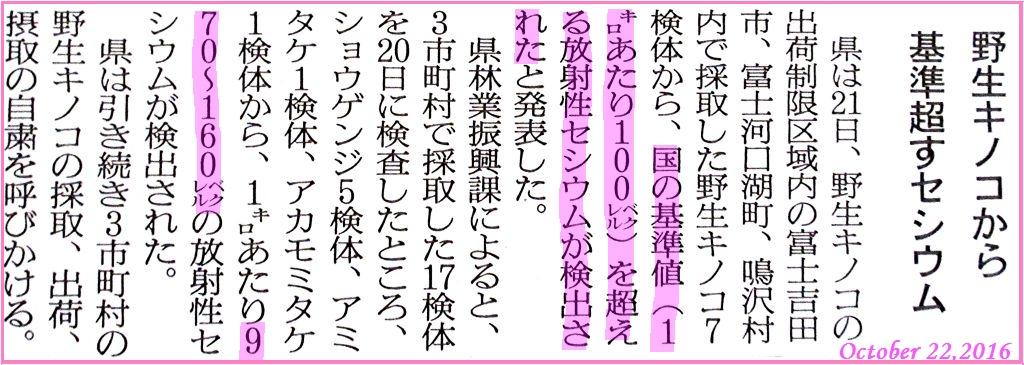 画像5(富士北麓のキノコ)