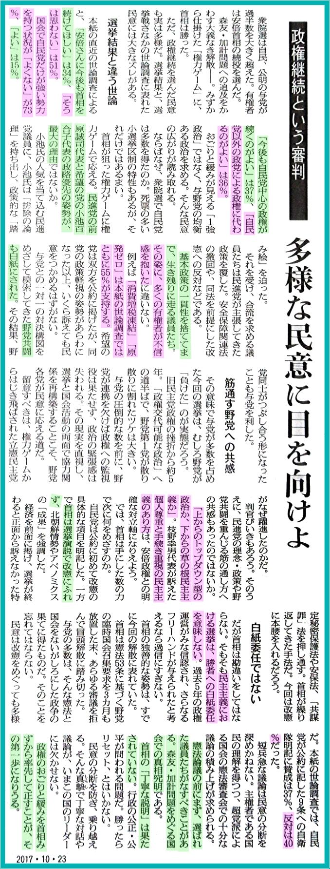 画像7(朝日新聞「社説」)