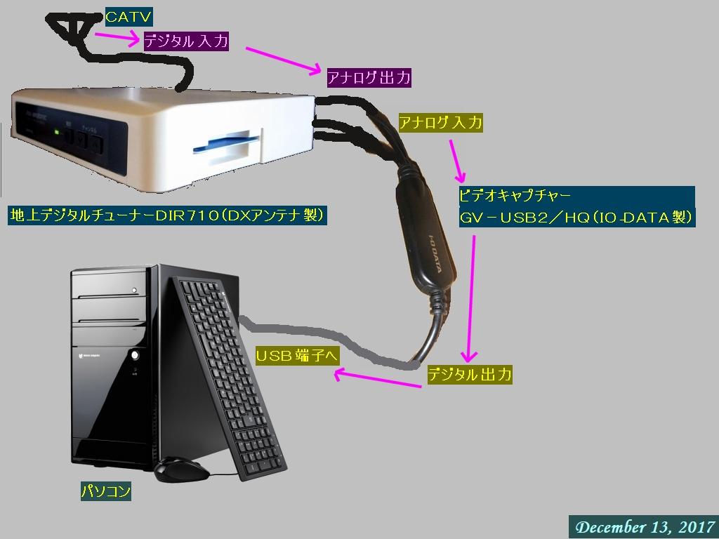 画像7(パソコンとの接続図)