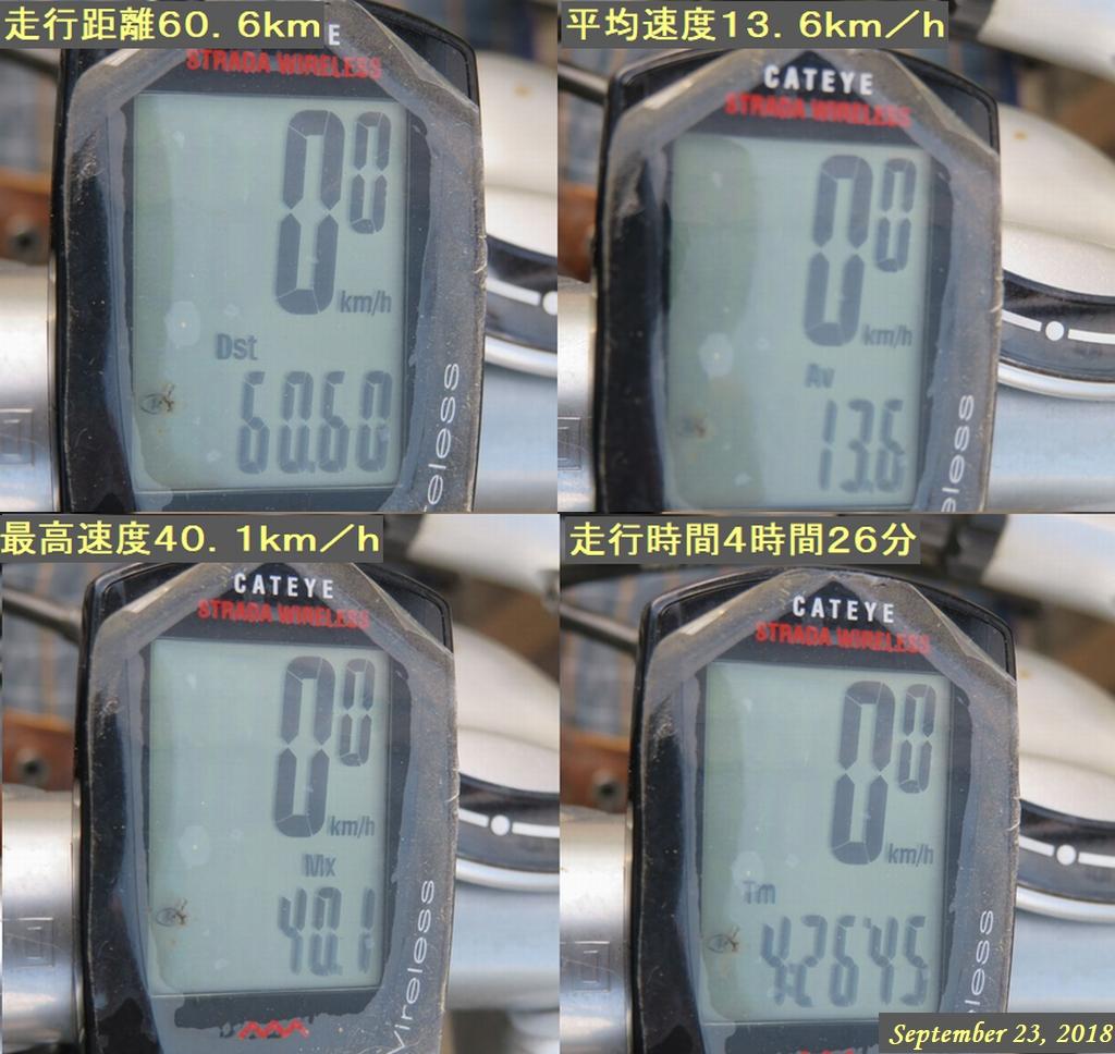 画像12(走行距離・平均速度等)