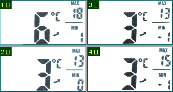 画像4(気温)