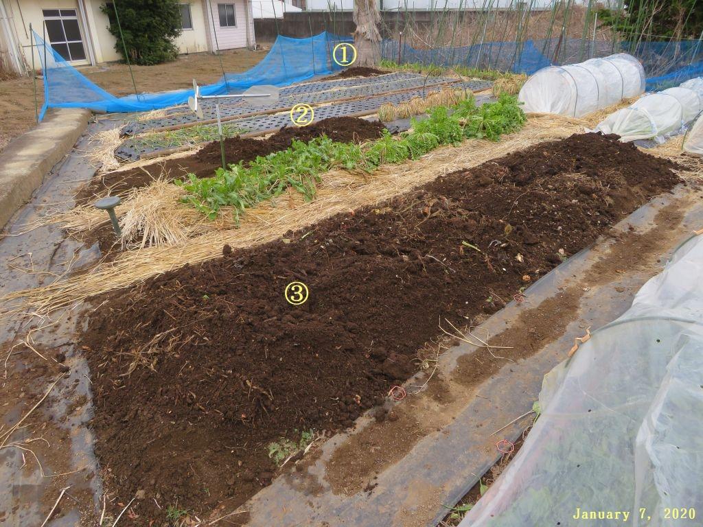 画像3(堆肥)